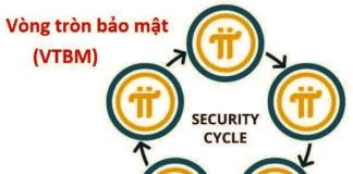 thiết lập vòng tròn bảo mật pi network